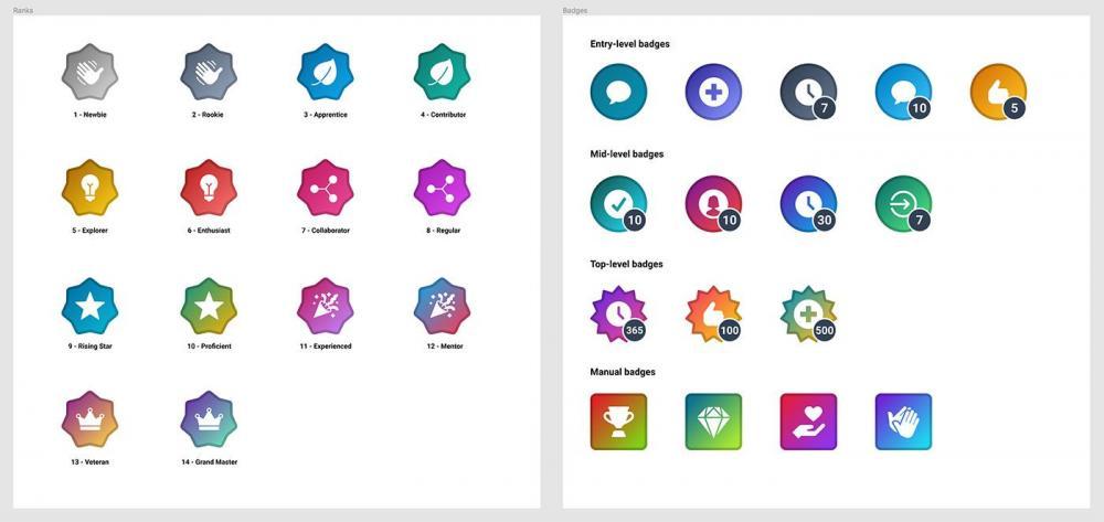badges.jpg.243690fcd774f10a4f376377ae8814f1.jpg